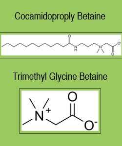 Zwitterionové povrchově aktivní látky: Mírnější alternativa?